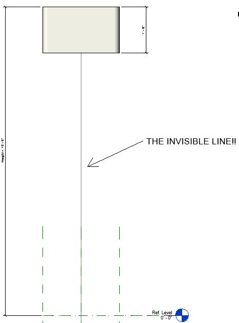The Invisible Line Trick.