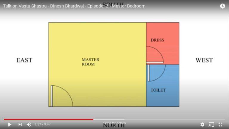 Vastu Design # 4- Master Bedroom