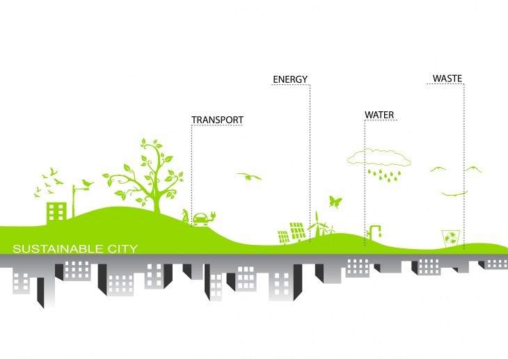 Sustainability-A Solution to Contemporary Problems